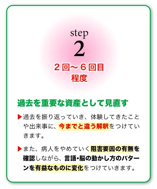 【STEP2】2回〜6回目程度